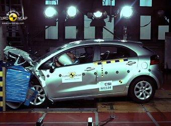 Краш-тест Kia Rio 2011
