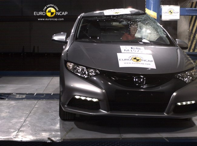 Краш-тест Honda Civic (2012)