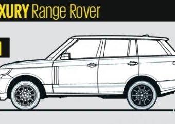 В сеть попал вероятный список всех будущих 16 моделей Land Rover
